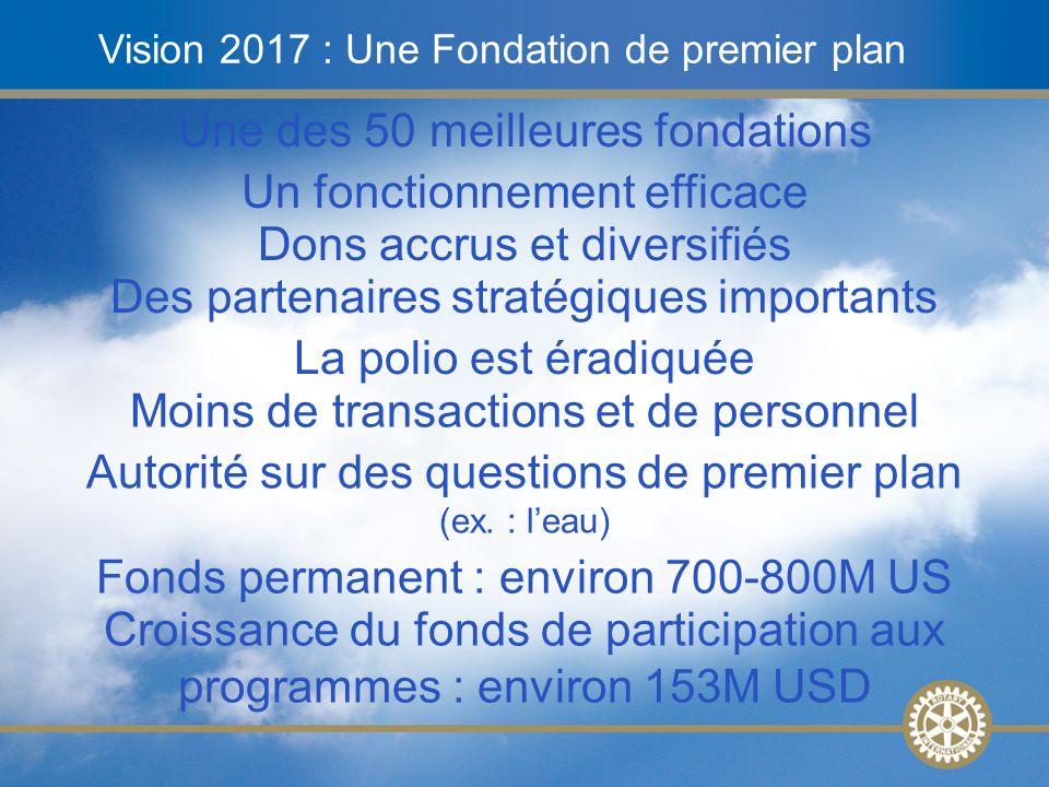 3 Vision 2017 : Une Fondation de premier plan La polio est éradiquée Des partenaires stratégiques importants Autorité sur des questions de premier pla