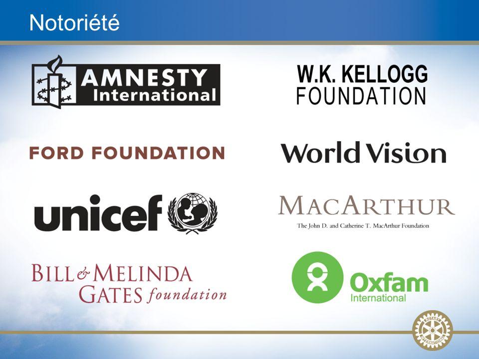 5 Attentes des Rotariens Simplifier et recentrer les programmes Équilibre entre mondial et local Accent sur des résultat significatifs et durables Donner aux Rotariens le sentiment que la Fondation est leur fondation : décentraliser le pouvoir de décision Être reconnu comme un partenaire de premier choix pour des actions mondiales