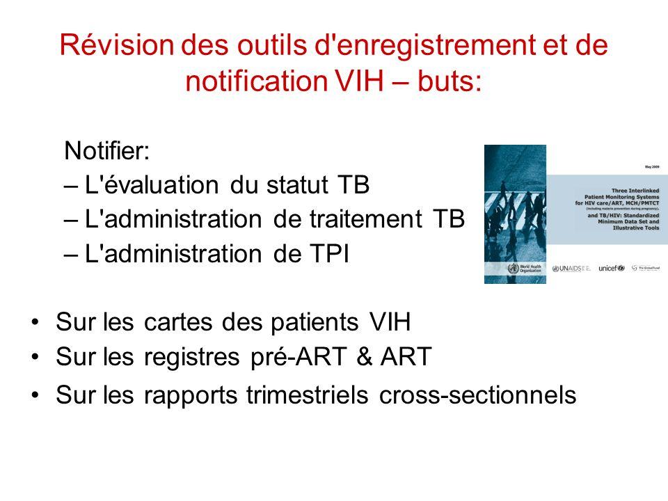 Notifier: –L'évaluation du statut TB –L'administration de traitement TB –L'administration de TPI Sur les cartes des patients VIH Sur les registres pré