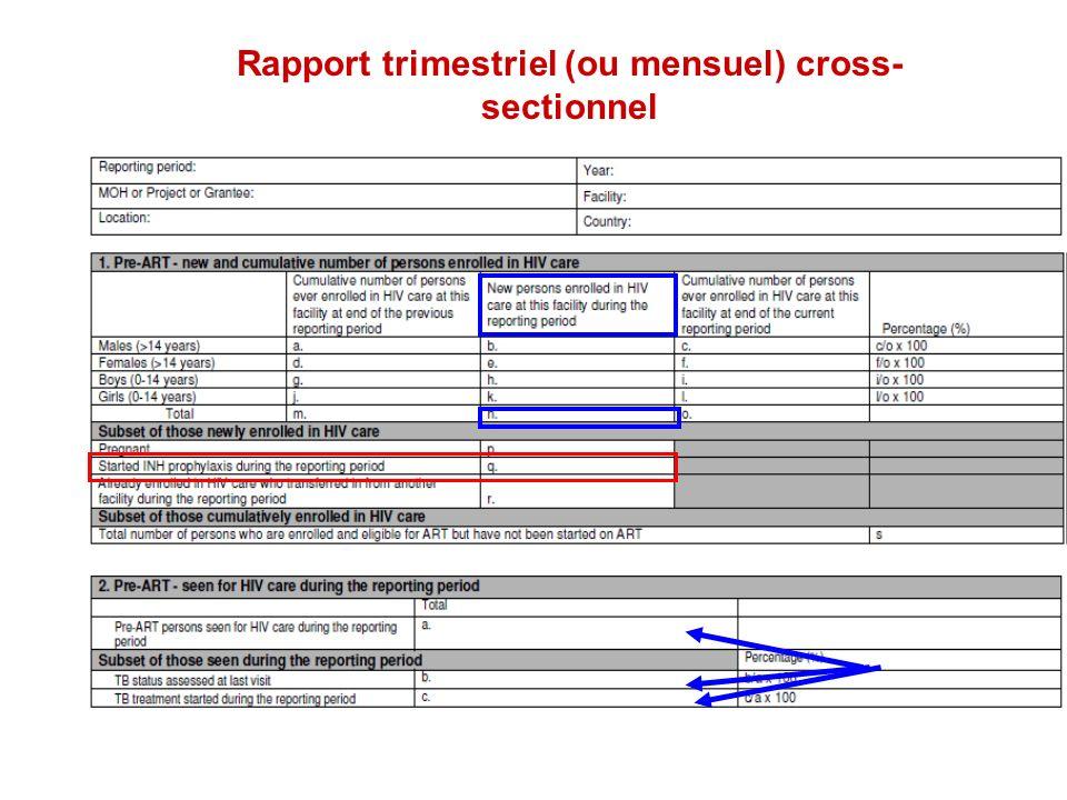 Rapport trimestriel (ou mensuel) cross- sectionnel
