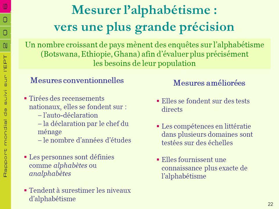 Mesurer lalphabétisme : vers une plus grande précision Mesures conventionnelles Tirées des recensements nationaux, elles se fondent sur : lauto-déclar