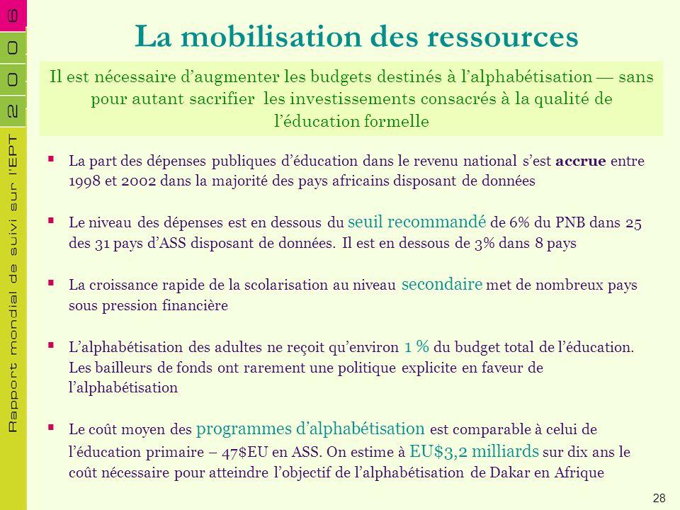 La mobilisation des ressources La part des dépenses publiques déducation dans le revenu national sest accrue entre 1998 et 2002 dans la majorité des p