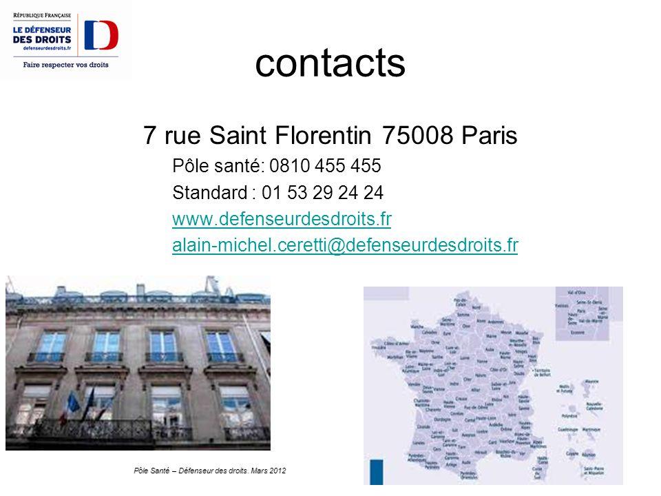 contacts 7 rue Saint Florentin 75008 Paris Pôle santé: 0810 455 455 Standard : 01 53 29 24 24 www.defenseurdesdroits.fr alain-michel.ceretti@defenseur