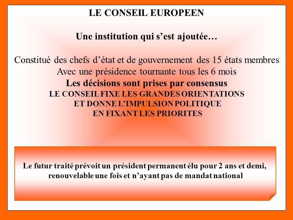 LE CONSEIL EUROPEEN Une institution qui sest ajoutée… Constitué des chefs détat et de gouvernement des 15 états membres Avec une présidence tournante