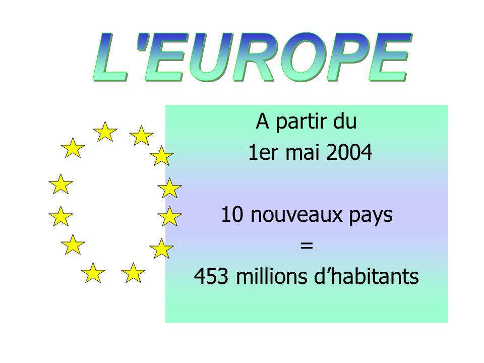 A partir du 1er mai 2004 10 nouveaux pays = 453 millions dhabitants