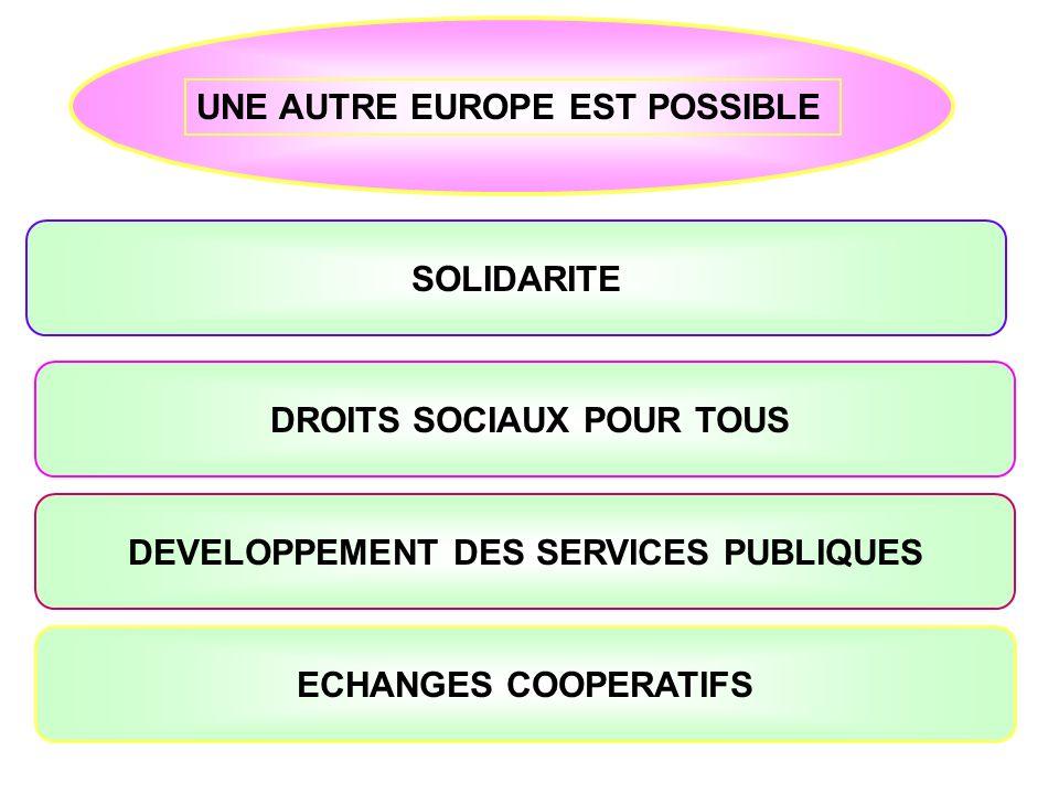 SOLIDARITE DROITS SOCIAUX POUR TOUS DEVELOPPEMENT DES SERVICES PUBLIQUES ECHANGES COOPERATIFS UNE AUTRE EUROPE EST POSSIBLE