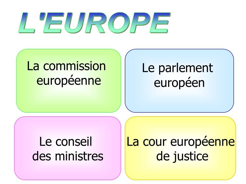La commission européenne Composée de 20 membres nommés pour 5 ans par leur gouvernement ( Pascal Lamy au commerce et M.