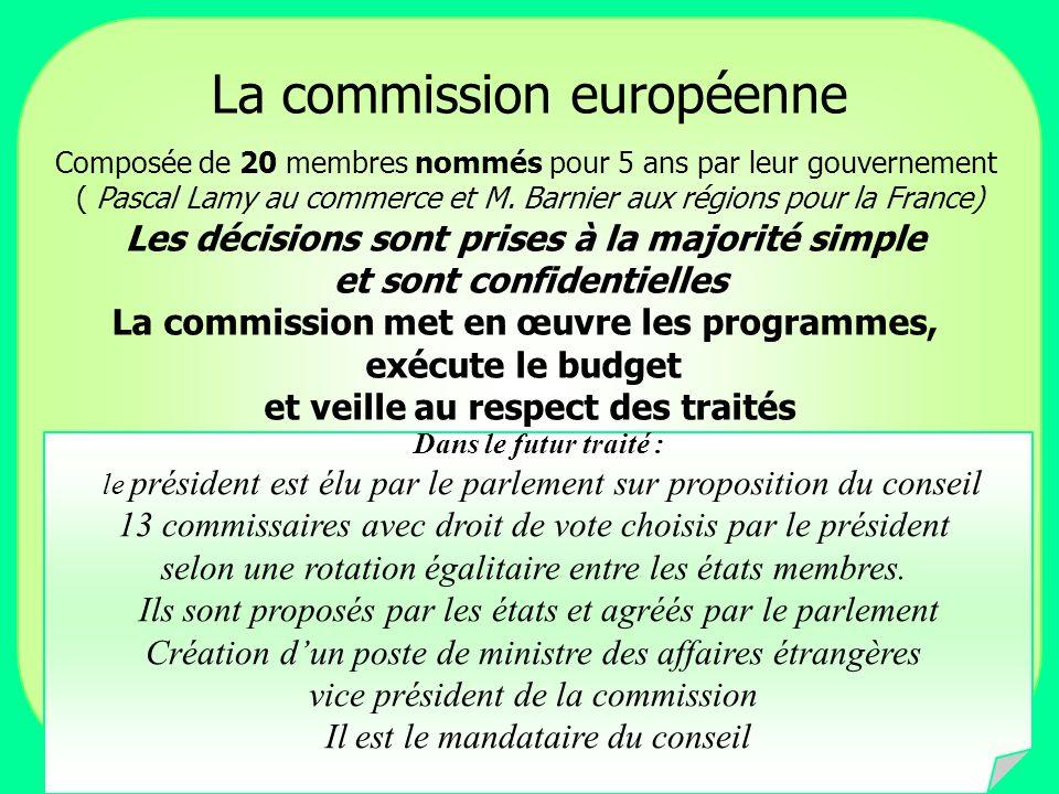 La commission européenne Composée de 20 membres nommés pour 5 ans par leur gouvernement ( Pascal Lamy au commerce et M. Barnier aux régions pour la Fr