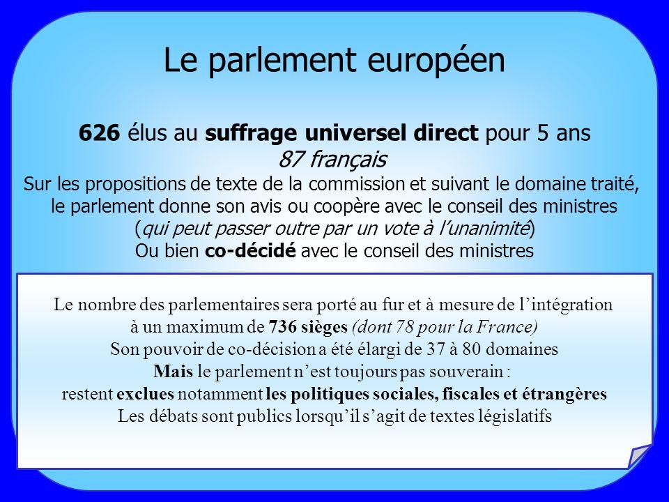 Le parlement européen 626 élus au suffrage universel direct pour 5 ans 87 français Sur les propositions de texte de la commission et suivant le domain