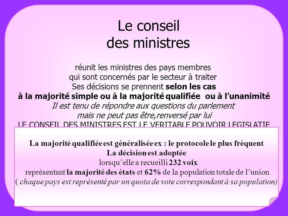 Le conseil des ministres réunit les ministres des pays membres qui sont concernés par le secteur à traiter Ses décisions se prennent selon les cas à l