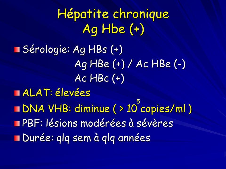 Hépatite chronique Ag Hbe (+) Sérologie: Ag HBs (+) Ag HBe (+) / Ac HBe (-) Ag HBe (+) / Ac HBe (-) Ac HBc (+) Ac HBc (+) ALAT: élevées DNA VHB: dimin