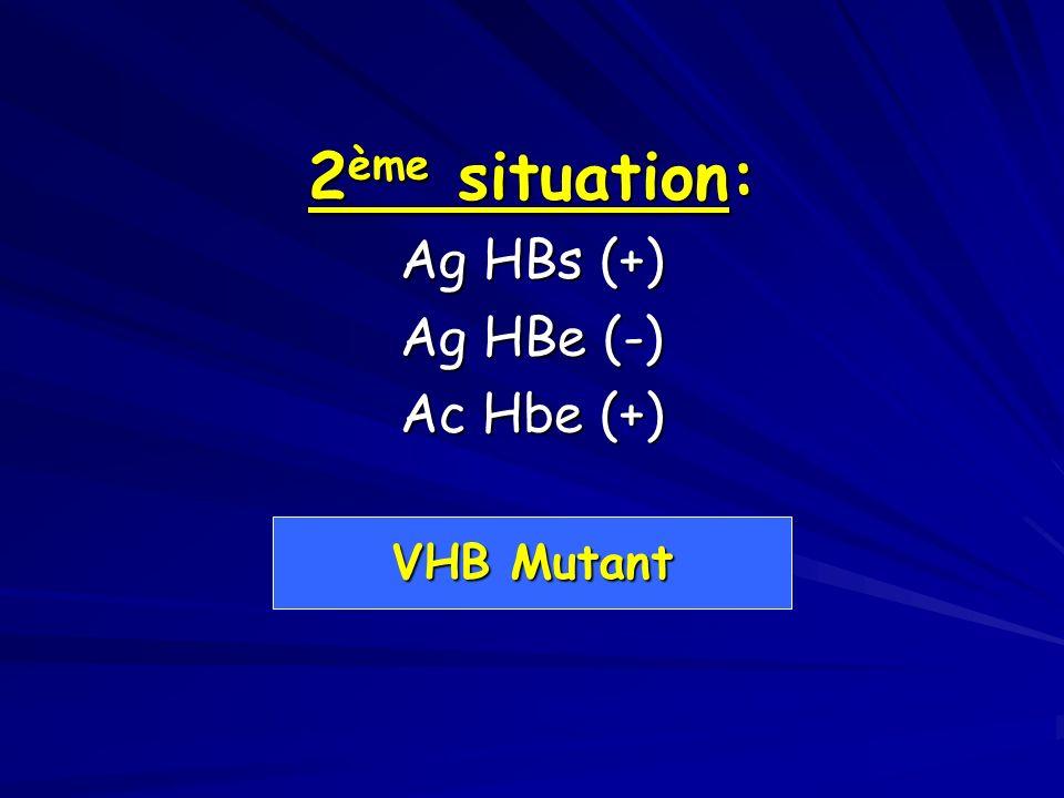 2 ème situation: Ag HBs (+) Ag HBe (-) Ac Hbe (+) VHB Mutant