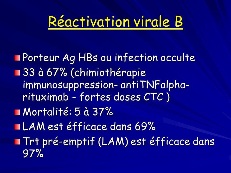 Réactivation virale B Porteur Ag HBs ou infection occulte 33 à 67% (chimiothérapie immunosuppression- antiTNFalpha- rituximab - fortes doses CTC ) Mor
