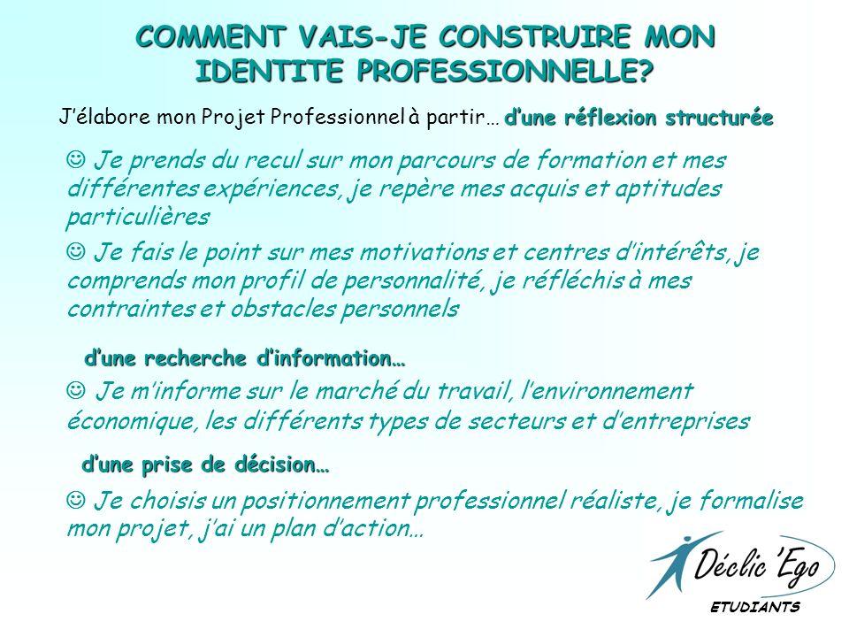 COMMENT VAIS-JE CONSTRUIRE MON IDENTITE PROFESSIONNELLE.