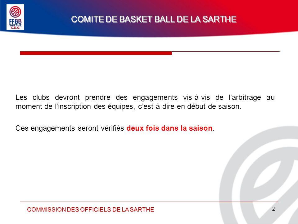 COMMISSION DES OFFICIELS DE LA SARTHE COMITE DE BASKET BALL DE LA SARTHE Les clubs devront prendre des engagements vis-à-vis de larbitrage au moment d