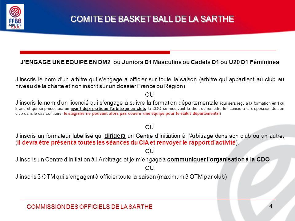 COMITE DE BASKET BALL DE LA SARTHE CONTRÔLES et SANCTIONS 1 er : Au 31 octobre : les arbitres sont-ils recyclés .