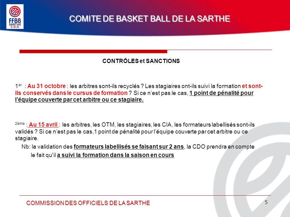 COMITE DE BASKET BALL DE LA SARTHE CONTRÔLES et SANCTIONS 1 er : Au 31 octobre : les arbitres sont-ils recyclés ? Les stagiaires ont-ils suivi la form