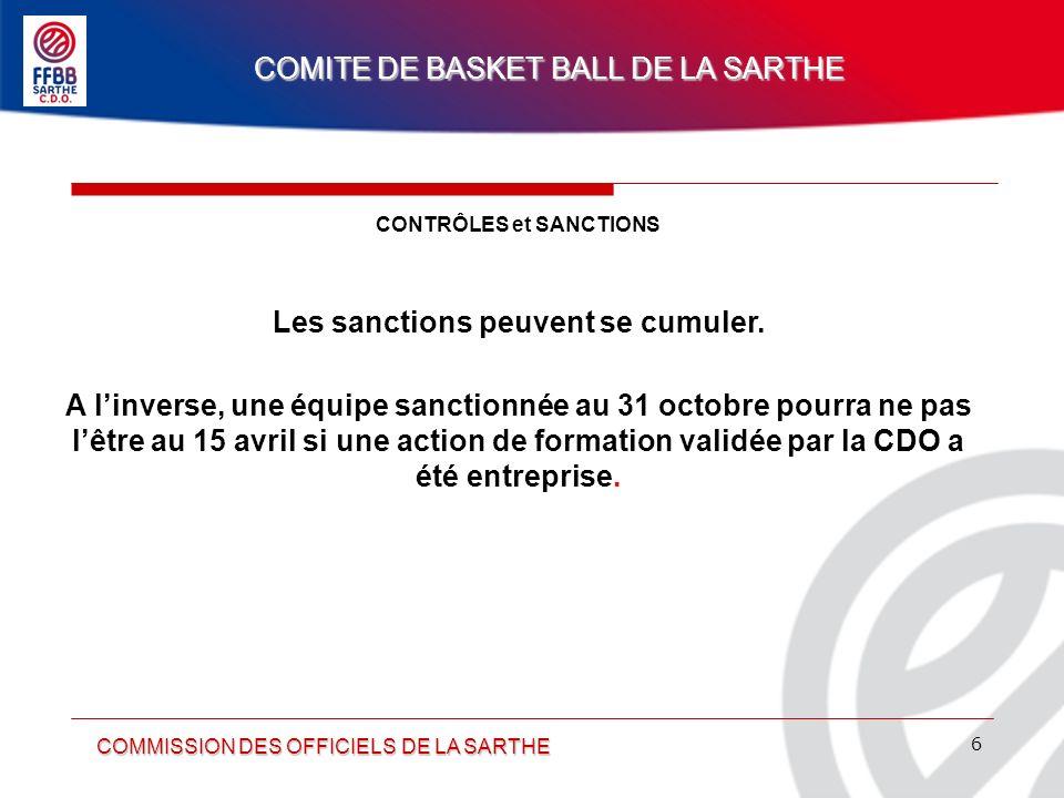 COMITE DE BASKET BALL DE LA SARTHE CONTRÔLES et SANCTIONS Les sanctions peuvent se cumuler. A linverse, une équipe sanctionnée au 31 octobre pourra ne
