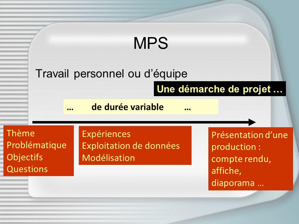 MPS Travail personnel ou déquipe Une démarche de projet … Thème Problématique Objectifs Questions Expériences Exploitation de données Modélisation Pré
