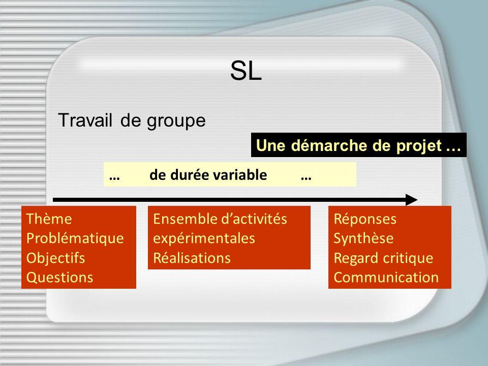 SL Travail de groupe Une démarche de projet … Thème Problématique Objectifs Questions Ensemble dactivités expérimentales Réalisations Réponses Synthès