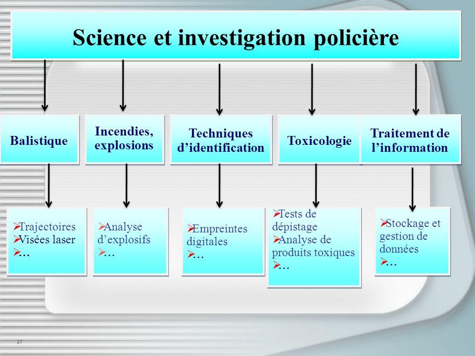 27 Science et investigation policière Toxicologie Techniques didentification Balistique Incendies, explosions Traitement de linformation Tests de dépi