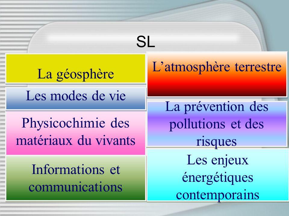 SL La géosphère Physicochimie des matériaux du vivants Les enjeux énergétiques contemporains Latmosphère terrestre La prévention des pollutions et des