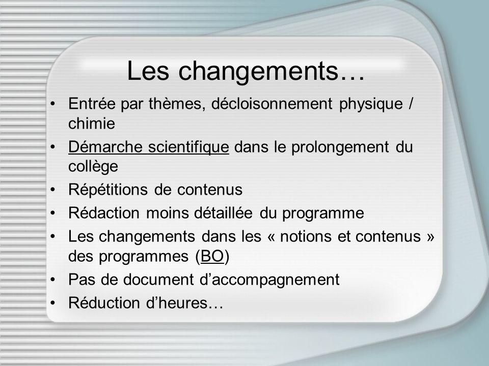 Les changements… Entrée par thèmes, décloisonnement physique / chimie Démarche scientifique dans le prolongement du collègeDémarche scientifique Répét