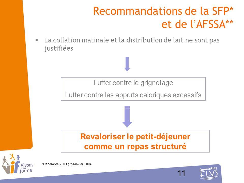 11 Recommandations de la SFP* et de lAFSSA** La collation matinale et la distribution de lait ne sont pas justifiées Lutter contre le grignotage Lutte