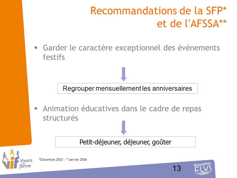 13 Recommandations de la SFP* et de lAFSSA** Garder le caractère exceptionnel des événements festifs Animation éducatives dans le cadre de repas struc