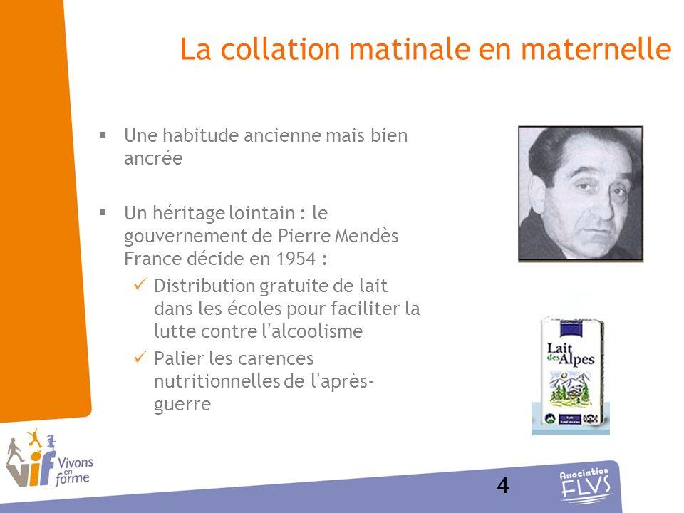 Evolution depuis 1954 La composition de la collation a changé : Il ny a pas en France de carence en calcium chez les enfants scolarisés en primaire et maternelle* Les rythmes alimentaires sont plus déstructurés : multiplication des goûters : 10h, 15h30, 16H30 ou 17H L excès pondéral des enfants est passé de 3% en 1955 à 16% en 2000** 5 * Enquête du Val de Marne, 1991 - **Rolland-Cachera et coll., 2002