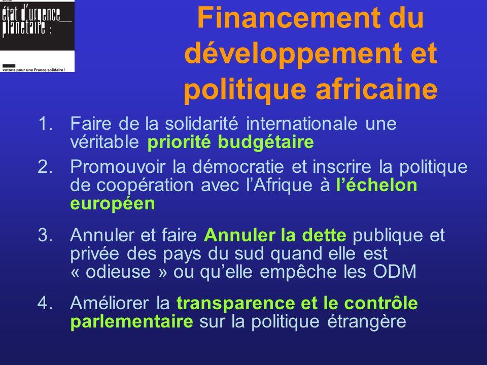 1.Faire de la solidarité internationale une véritable priorité budgétaire 2.Promouvoir la démocratie et inscrire la politique de coopération avec lAfrique à léchelon européen 3.Annuler et faire Annuler la dette publique et privée des pays du sud quand elle est « odieuse » ou quelle empêche les ODM 4.Améliorer la transparence et le contrôle parlementaire sur la politique étrangère Financement du développement et politique africaine