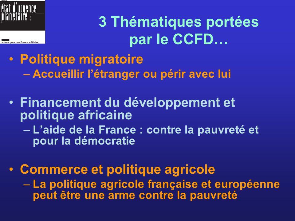 3 Thématiques portées par le CCFD… Politique migratoire –Accueillir létranger ou périr avec lui Financement du développement et politique africaine –Laide de la France : contre la pauvreté et pour la démocratie Commerce et politique agricole –La politique agricole française et européenne peut être une arme contre la pauvreté