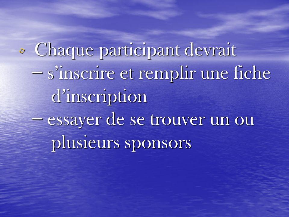 Chaque participant devrait Chaque participant devrait – sinscrire et remplir une fiche dinscription dinscription – essayer de se trouver un ou plusieurs sponsors plusieurs sponsors