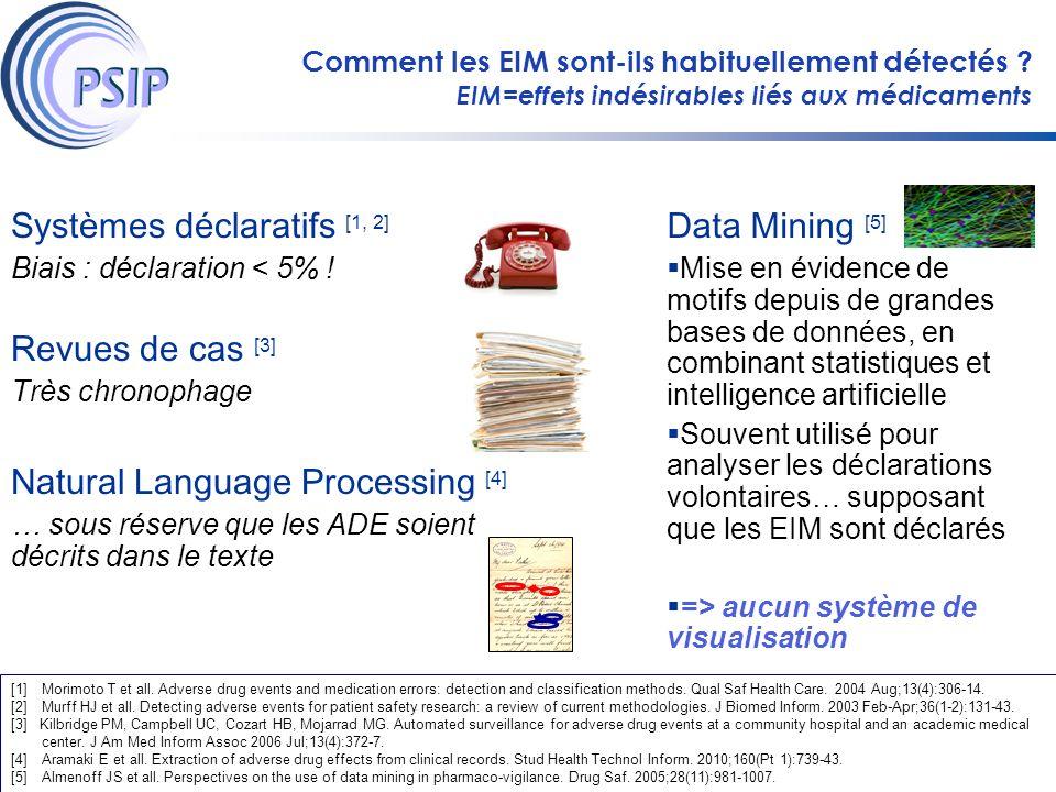 EMOIS, 18 mars 2011 Les « ADE Scorecards », outil de détection et visualisation des effets indésirables médicamenteux Emmanuel Chazard 1, Grégoire Fic