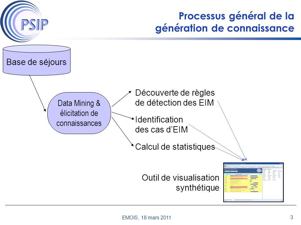 EMOIS, 18 mars 2011 Matériel et méthodes