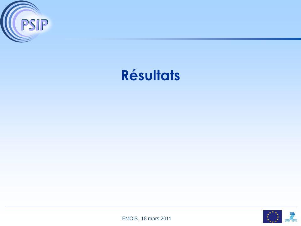 EMOIS, 18 mars 2011 5 Data Mining > Induction supervisée de règles Exemple: arbre de décision INR 5 NonOui NonOuiNonOui Risque hémorragique (INR 5) Fe