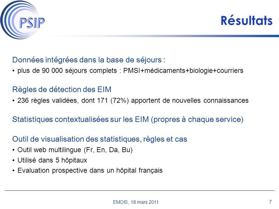 EMOIS, 18 mars 2011 Résultats