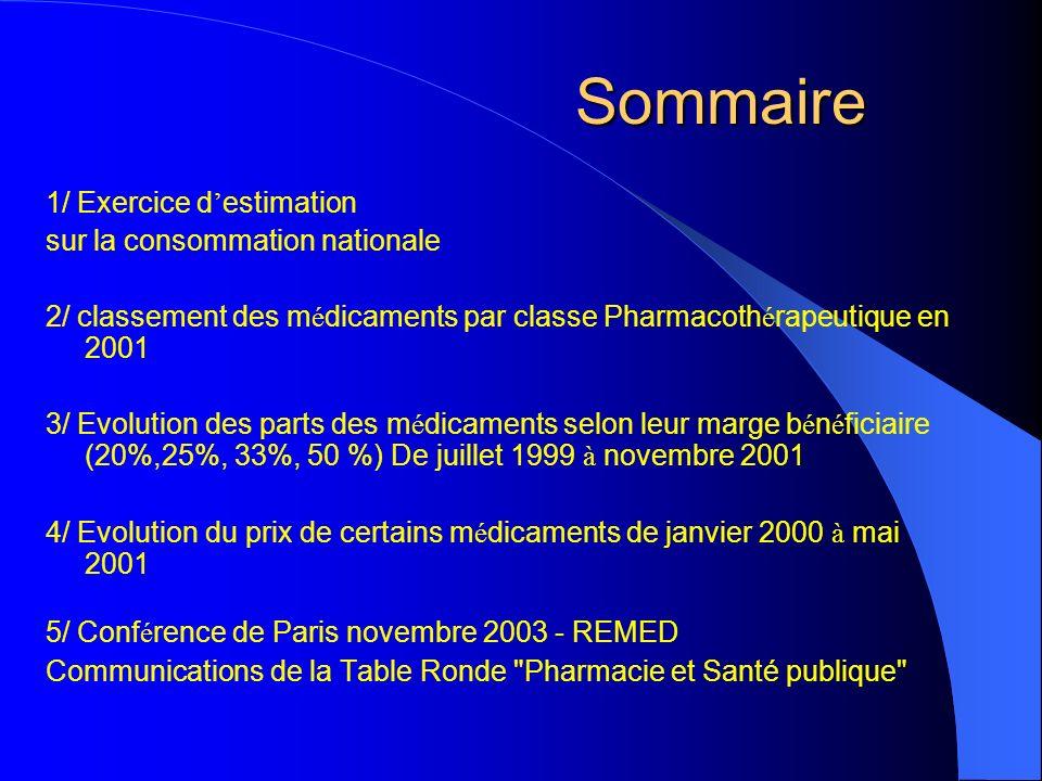 Sommaire 1/ Exercice d estimation sur la consommation nationale 2/ classement des m é dicaments par classe Pharmacoth é rapeutique en 2001 3/ Evolutio