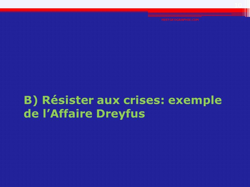 B) Résister aux crises: exemple de lAffaire Dreyfus HISTGEOGRAPHIE.COM 10