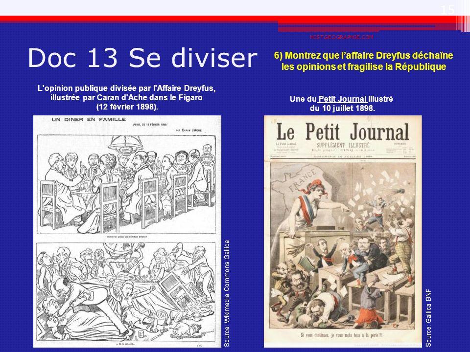 Doc 13 Se diviser HISTGEOGRAPHIE.COM 15 Une du Petit Journal illustré du 10 juillet 1898. Source: Gallica BNF L'opinion publique divisée par l'Affaire