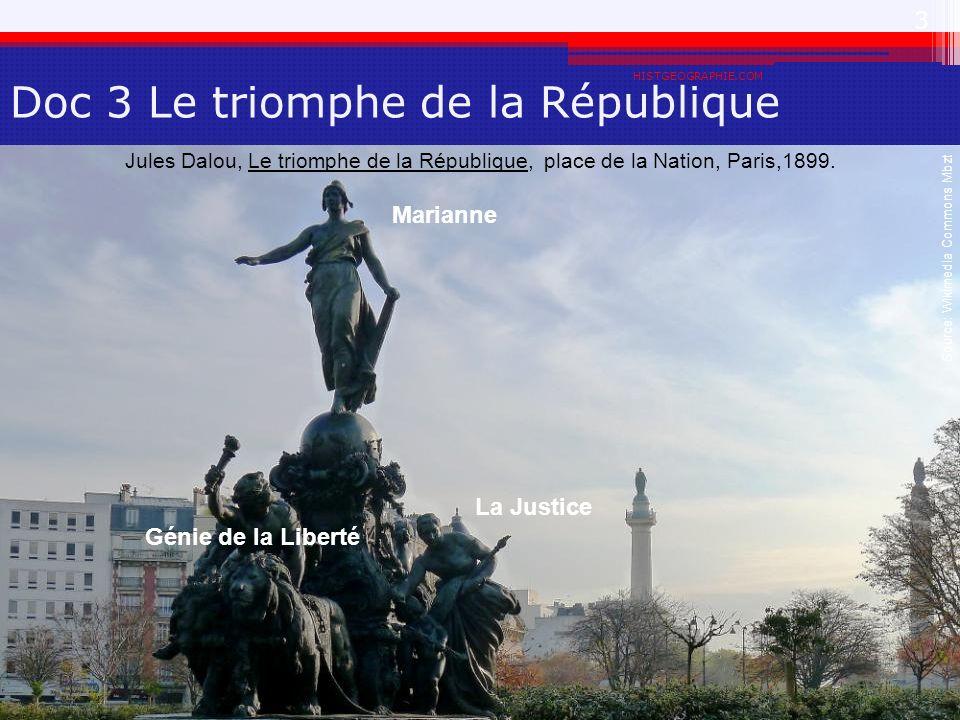 HISTGEOGRAPHIE.COM 3 Doc 3 Le triomphe de la République Jules Dalou, Le triomphe de la République, place de la Nation, Paris,1899. Source: Wikimedia C