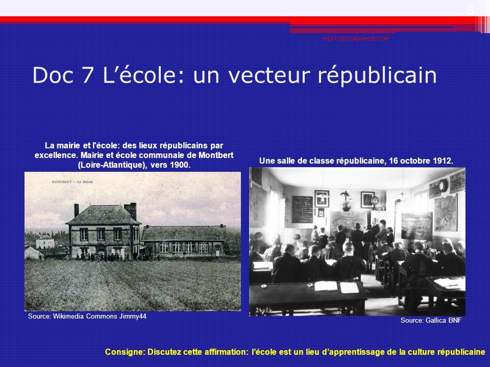 Doc 7 Lécole: un vecteur républicain HISTGEOGRAPHIE.COM 8 La mairie et l'école: des lieux républicains par excellence. Mairie et école communale de Mo