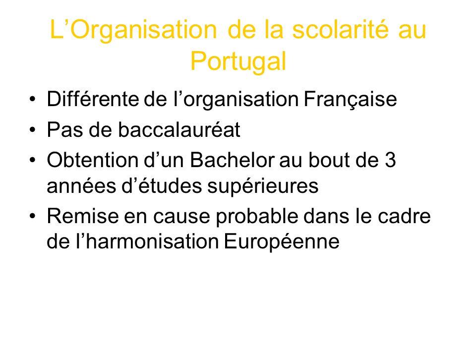 LOrganisation de la scolarité au Portugal Différente de lorganisation Française Pas de baccalauréat Obtention dun Bachelor au bout de 3 années détudes supérieures Remise en cause probable dans le cadre de lharmonisation Européenne