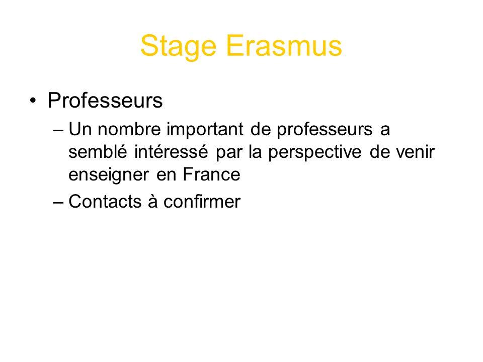 Stage Erasmus Professeurs –Un nombre important de professeurs a semblé intéressé par la perspective de venir enseigner en France –Contacts à confirmer