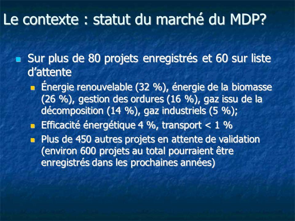 Le contexte : statut du marché du MDP.