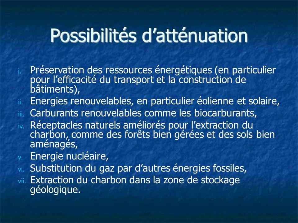 Possibilités datténuation i.