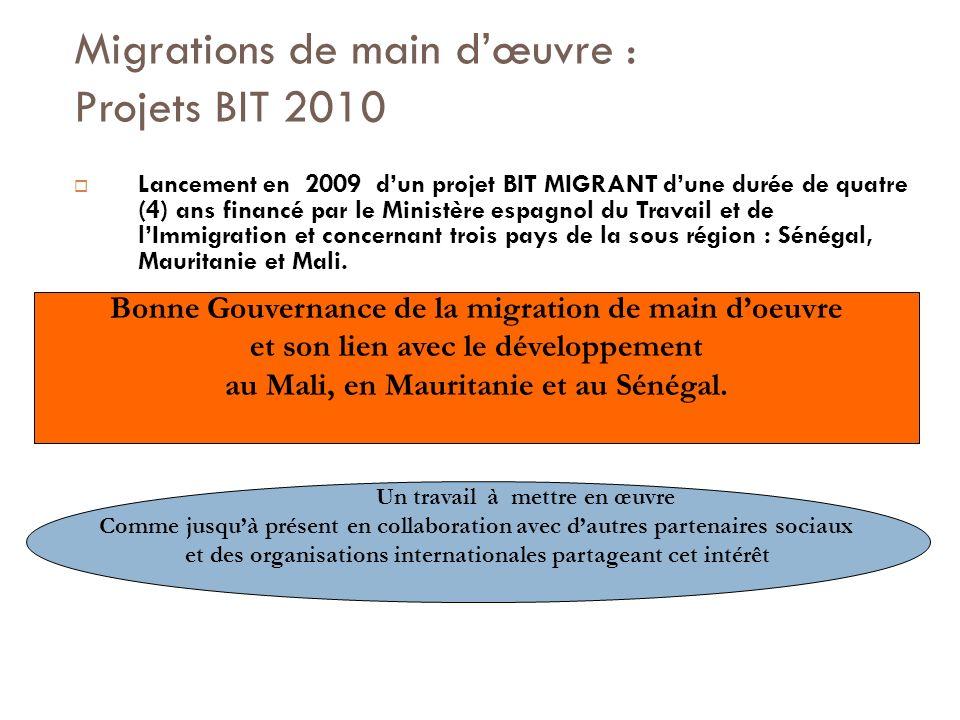 OBJECTIF III Faciliter la réinsertion des migrants et la migration circulaire Systèm e intégré pour la réinsertion dans des communautés Pilotes Adoption des stratégies de réinsertion Information et Analyse les besoins des migrants Pour leur retour disponibles