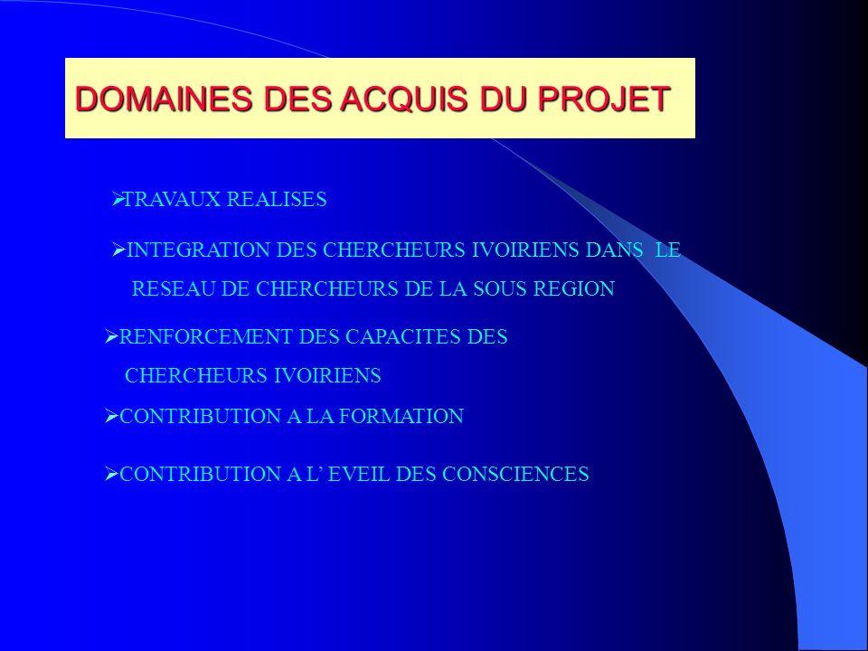RENFORCEMENT DES CAPACITES DES CHERCHEURS MISE EN PLACE DUNE EQUIPE DONT LE PROFESSIONALISME, DANS LA COMPREHENSION DES CONCEPTS DE LA POLLUTION DES AQUIFERES, SEST ACCRU AU FIL DE L EXECUTION DU PROJET DEVELOPPEMENT DES CAPACITES EN FORMATION (SEMINAIRE SUR ARCVIEW A ABIDJAN) DEVELOPPEMENT DES CAPACITES DE TRAVAIL EN EQUIPE POUR ATTEINDRE LE MEME BUT RENFORCEMENT DE LEXPERTISE DU CURAT ET DU LSTEE DANS LA GESTION DES PROJETS ENVIRONNEMENTAUX