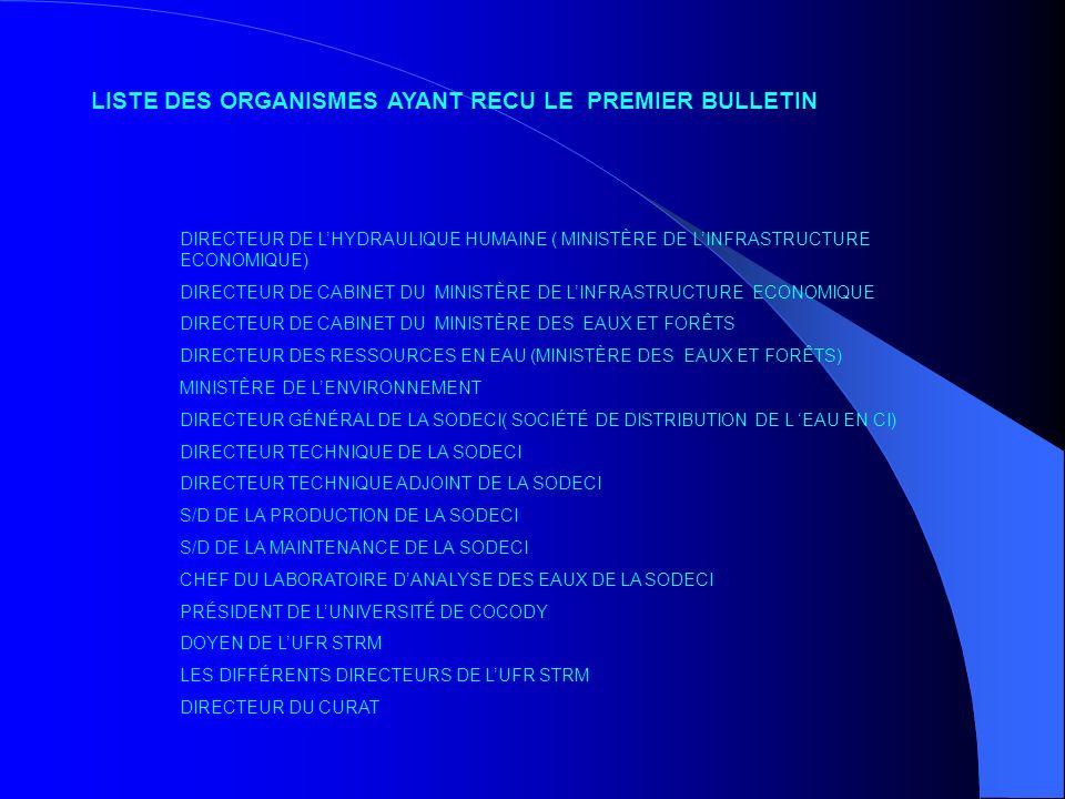 LISTE DES ORGANISMES AYANT RECU LE PREMIER BULLETIN DIRECTEUR DE LHYDRAULIQUE HUMAINE ( MINISTÈRE DE LINFRASTRUCTURE ECONOMIQUE) DIRECTEUR DE CABINET