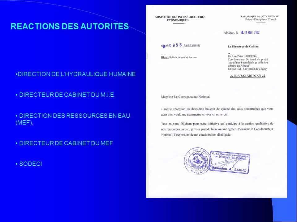 REACTIONS DES AUTORITES DIRECTION DE LHYDRAULIQUE HUMAINE DIRECTEUR DE CABINET DU M.I.E. DIRECTION DES RESSOURCES EN EAU (MEF). DIRECTEUR DE CABINET D
